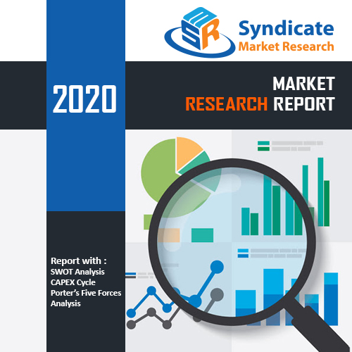 Syndicate Market Research Reports